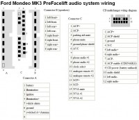 Ford Mondeo MK3 PreFacelift audio system wiring.jpg
